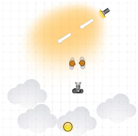 Artificial Sun diagram